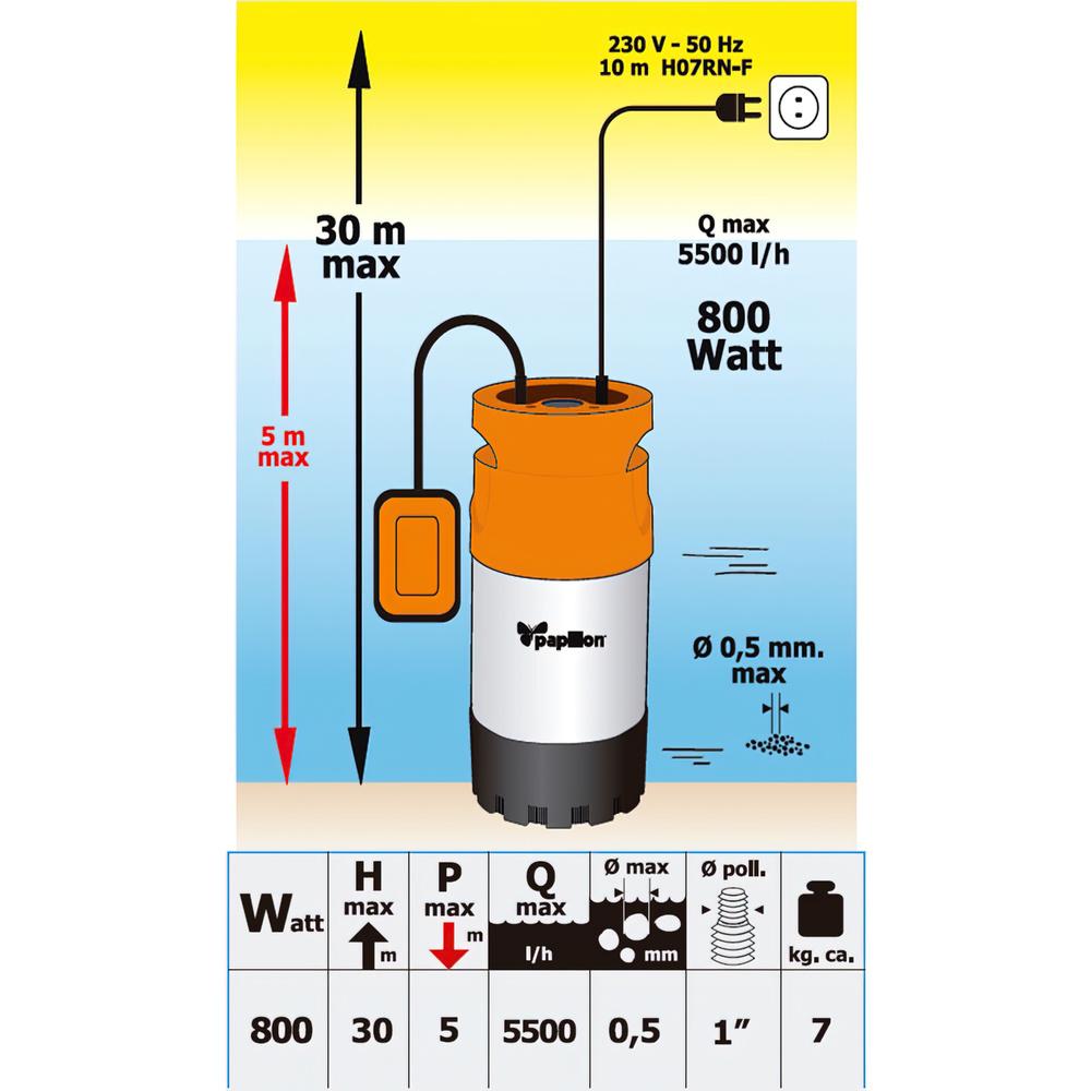 Bomba Agua Sumergible Multietapa 800 w. Aguas limpias
