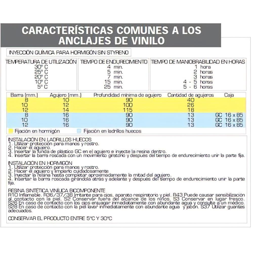 Anclaje Quimico Vinilo 300 ml.