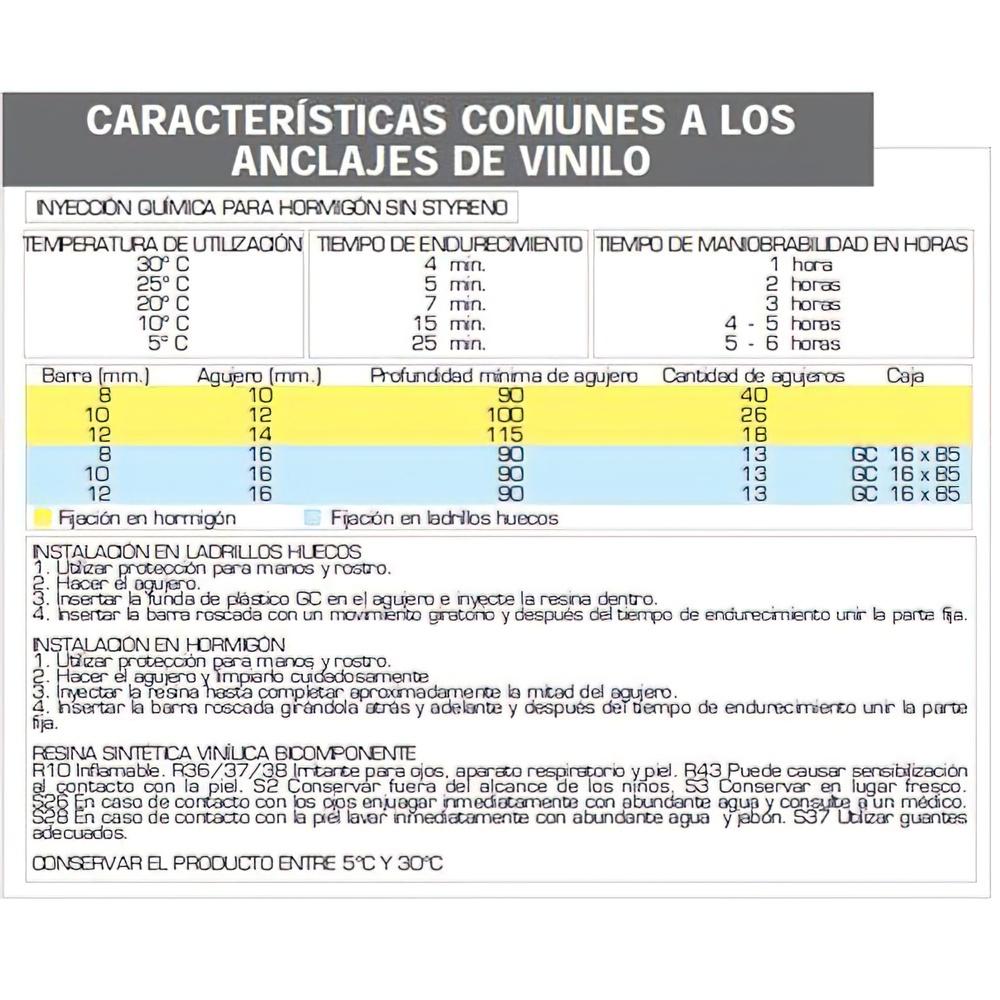 Anclaje Quimico Vinilo 400 ml.
