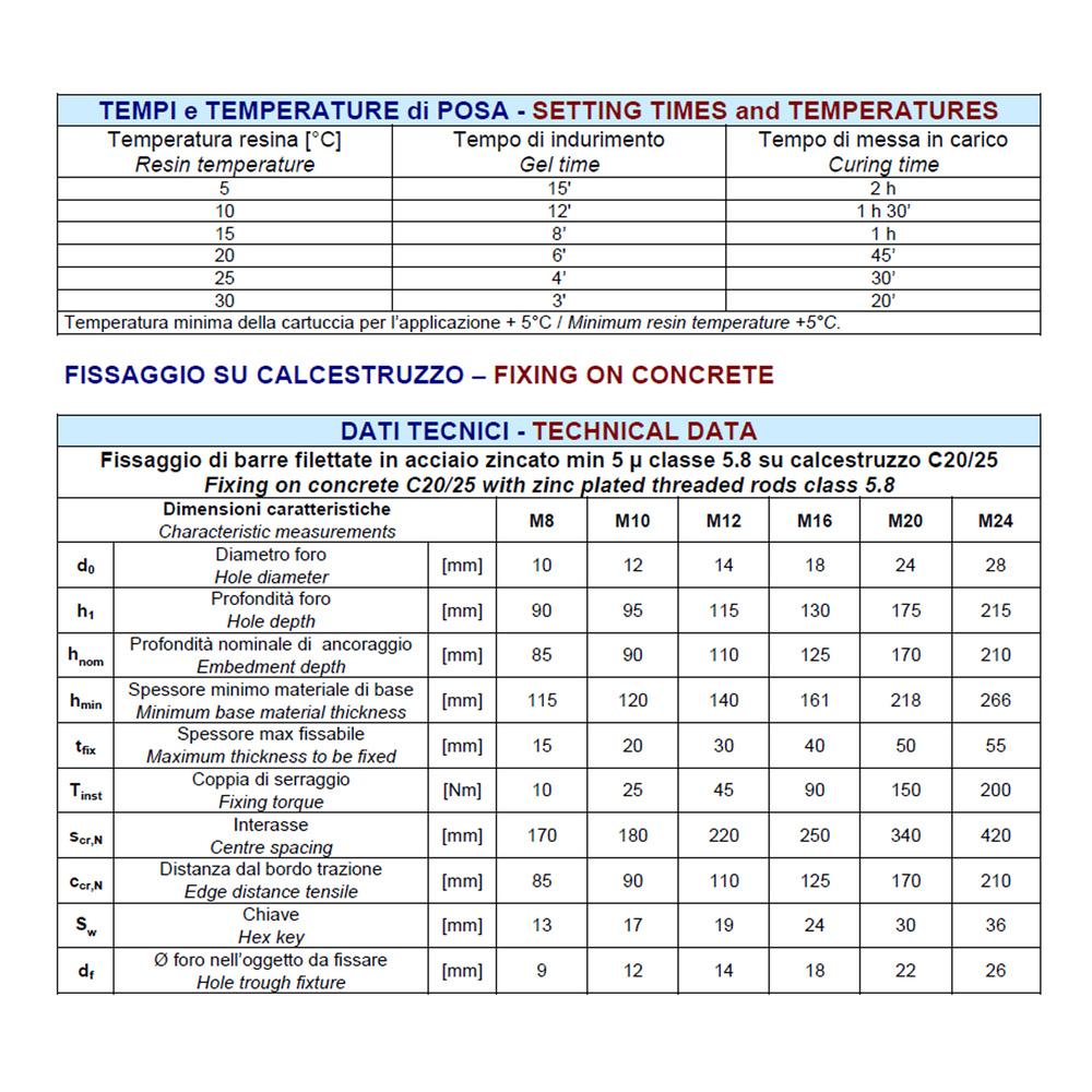 Anclaje Quimico  Poliester 300 ml.