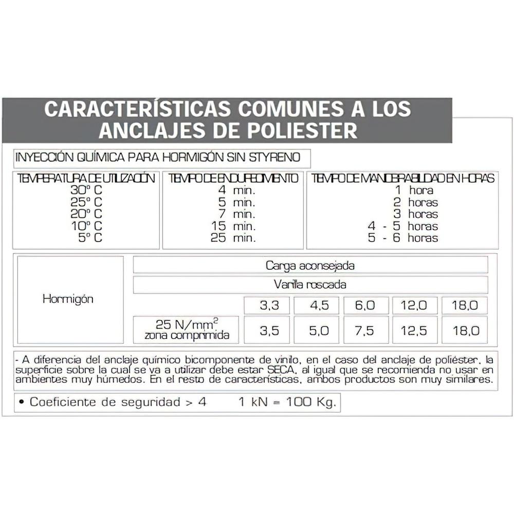 Anclaje Quimico  Poliester 400 ml.